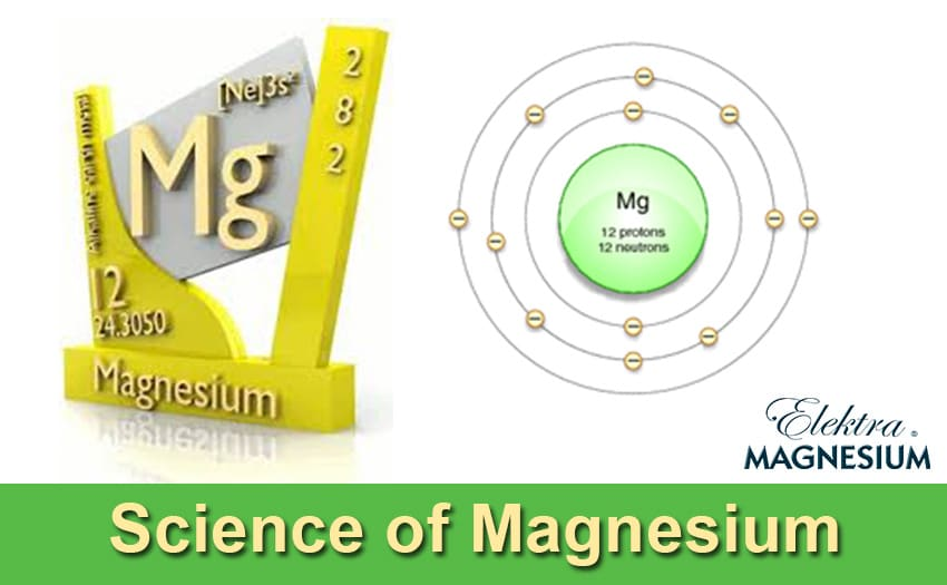 science of magnesium